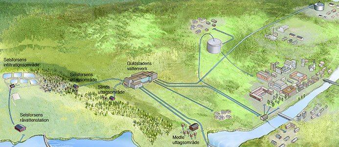 Vattenförsörjningen tryggas i Skellefteå