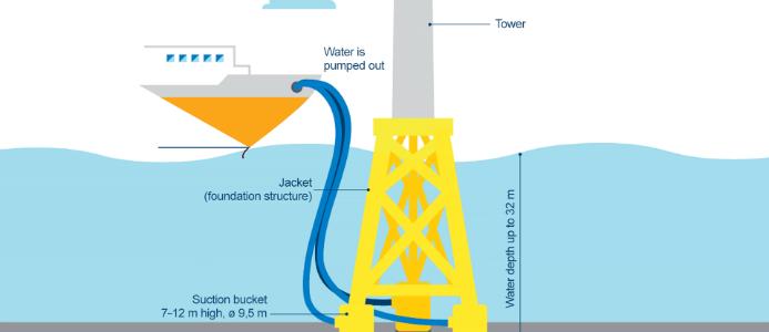 Illustration: Vattenfall